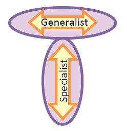 Generalistisch specialist